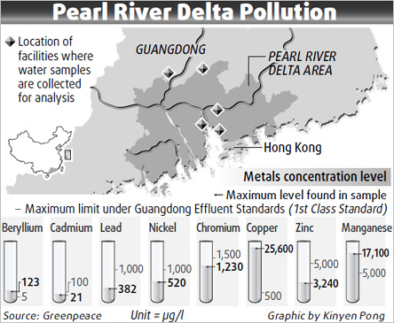 china_pearl_river_pollution_large